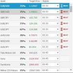 Binary option trades available.